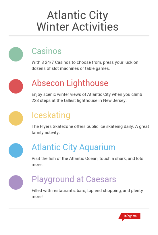 Atlantic City Winter Activities