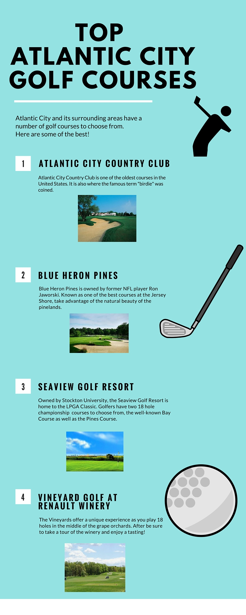 Top Atlantic City Golf Courses